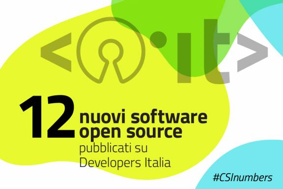 number_opensource_developers
